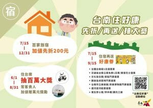 Read more about the article 台南住好康 – 懶人包